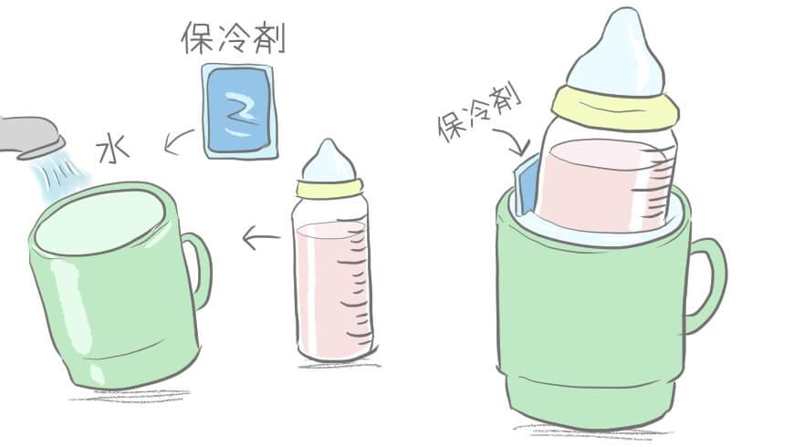 哺乳瓶を冷やすイラスト